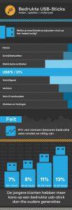 Verkoop uw merk effectief met bedrukte USB-sticks.2jpg